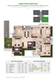 3 BHK Apartment in Maple Tree Garden Homes