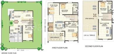 Keerthi Richmond Villas - 4BHK+4T+Pooja+Study(8), Super Area: 4037 sq ft, Villa