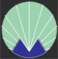 Mahadev Group