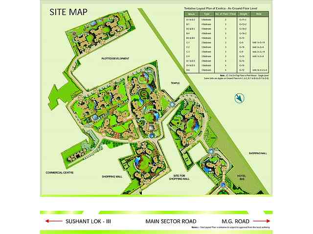 Parsavnath Exotica in Sector-53, Gurgaon