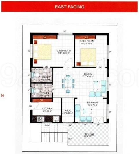 Srinivasa constructions builders srinivasa krks keerthi for Guntha to sq ft